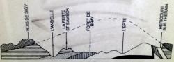 Couches géologiques du Pays de Bray